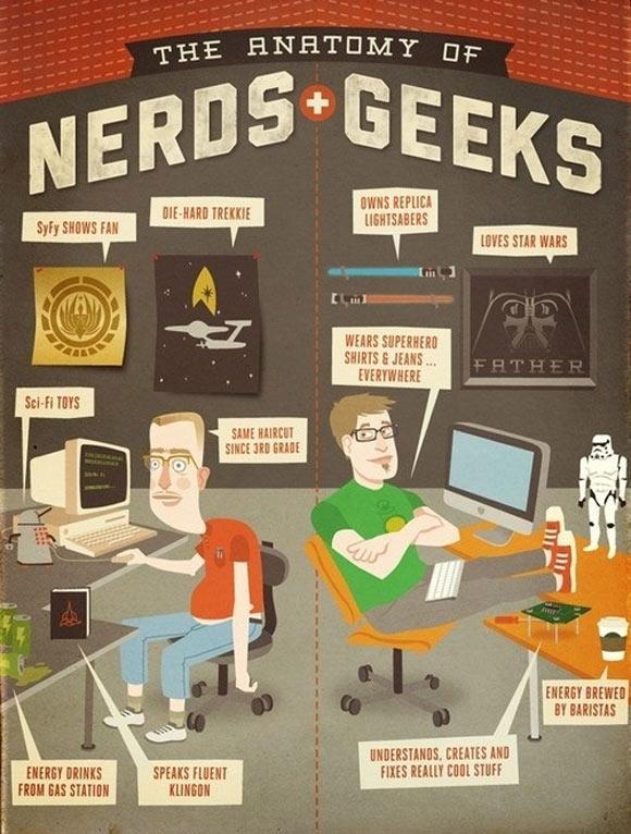 geekforcenetwork.com